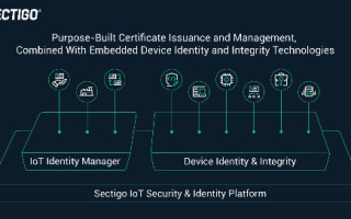 Sectigo IoT Security & Identity Management for Integration and Use in Multi-Vendor Ecosystems