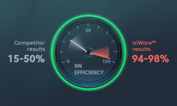 Image Courtesy of AImotive